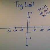 Taking a Trigonometric Limit