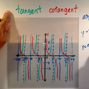 Asymptotes of Tangent and Cotangent