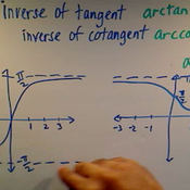 The Graph of Inverse Tangent and Cotangent
