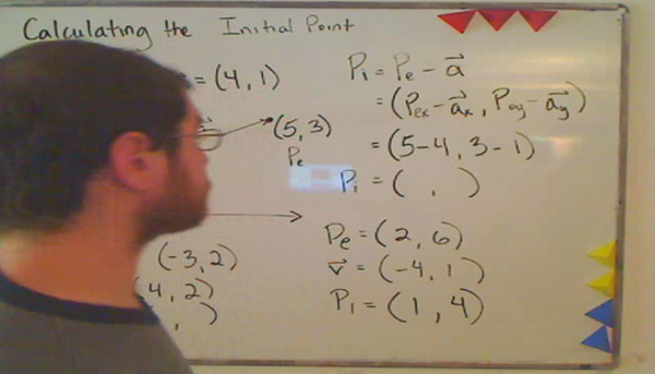 Finding the Initial Point of a Vector