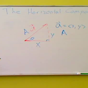 Calculating the Horizontal Component