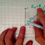 Calculating the Magnitude of a Vector