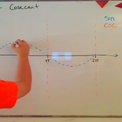 The Graph of Cosecant