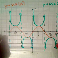 Cosecant and Sine