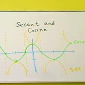 Secant and Cosine