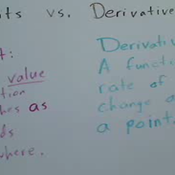Proof of Derivative of Natural Logarithm