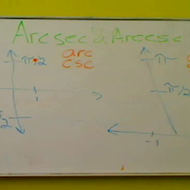 The Inverse Graph of Secant and Cosecant