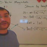 Magnitude of 3-Vectors