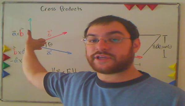 Cross Product