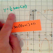 Stretching Secant and Cosecant Vertically