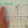 Graphing Negative Secant and Cosecant