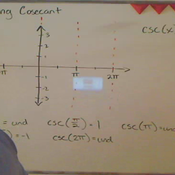 Graphing Cosecant