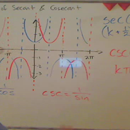 The Asymptotes of Secant and Cosecant