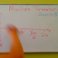 Graphing Multiple Transformations of Secant and Cosecant