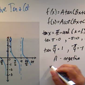 Graphing Negative Tangent and Cotangent