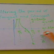 Altering the Period of Tangent and Cotangent