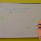 Higher Derivatives of Position