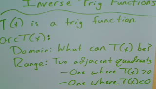 Domain and Range of Inverse Functions