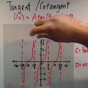 Transforming Tangent and Cotangent