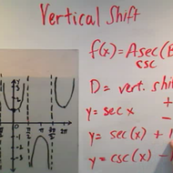 Vertically Shifting the Graph of Secant and Cosecant