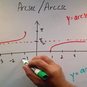 Graphing the Inverse of Secant and Cosecant