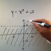 Analyzing Linear Inequalities and Non Linear Equations