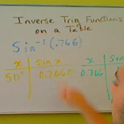 Determining an Inverse Function Value from a Trig Table