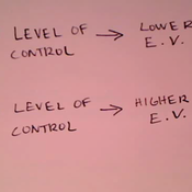 Control and External Validity