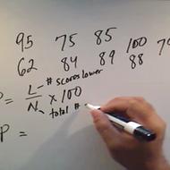 Calculating Percentile Rank