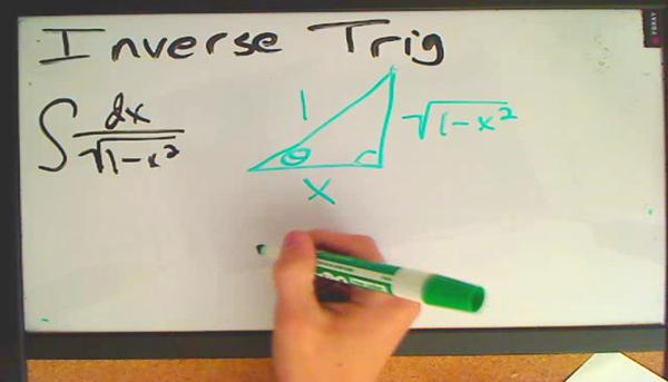 Integral of Inverse Trigonometric Functions