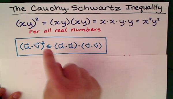 The Cauchy-Schwarz Inequality
