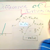 Difference of Integrals