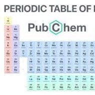 Honors Chemistry Matter and the Periodic Table