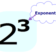 Math 6 Lesson 1.9: Exponents, Square Roots, Order of Operations