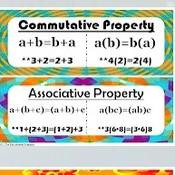 Pre-algebra Chapter 1 Properties Review