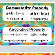Pre-algebra Chapter 1 Properties Review