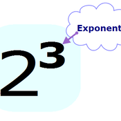 Pre-algebra 1.7: Exponents & Order of Operations