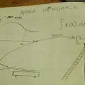 Area Integrals