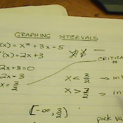 Graphing Intervals