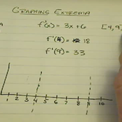 Graphing Extrema
