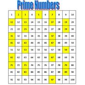Math 6 Lesson 2.2: Prime Numbers and Prime Factorization