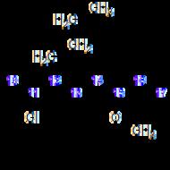 Honors Chemistry Nomenclature