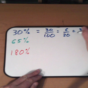 Converting Percentages to Fractions
