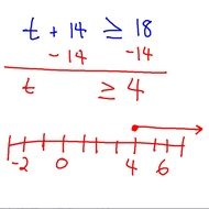 Solving Inequalities by Adding & Subtracting
