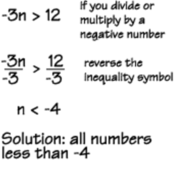 Solving Inequalities by Multiplying & Dividing