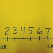 Comparing Three Digit Numbers
