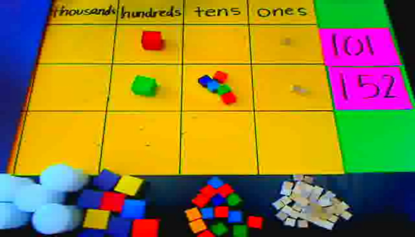 Comparing Three to Four Digit Numbers