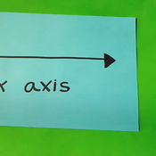 The X and Y Axes