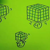 The Cube of a Number