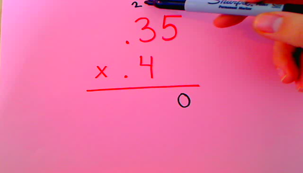 Multiplying Tenths by Hundredths